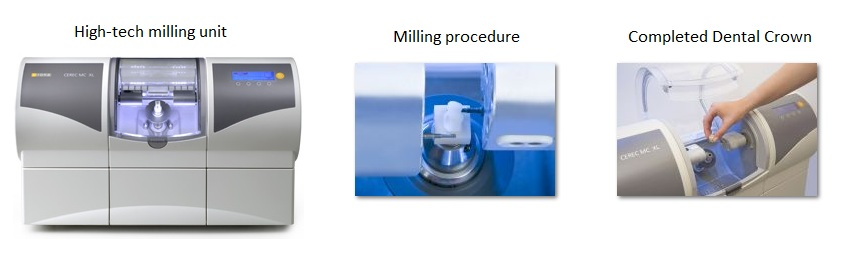 dental milling machine for crowns
